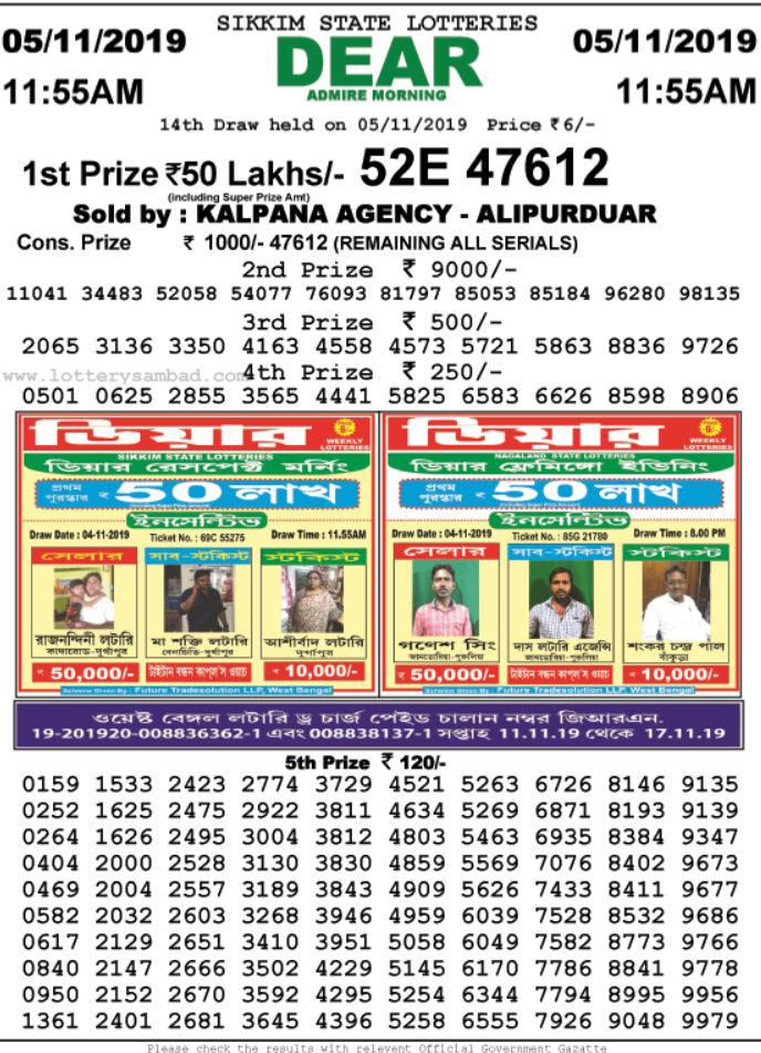 sikkim lottery