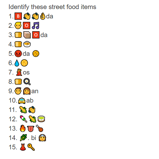 Identify Street Food Items Whatsapp Puzzle Check Out Answers To The Quiz