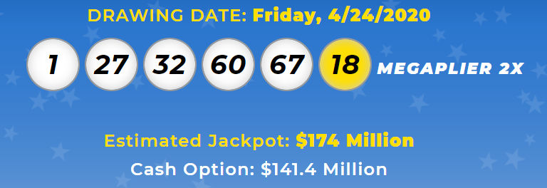 Mega Millions Lottery Numbers For April 24 2020 Check Winning Results