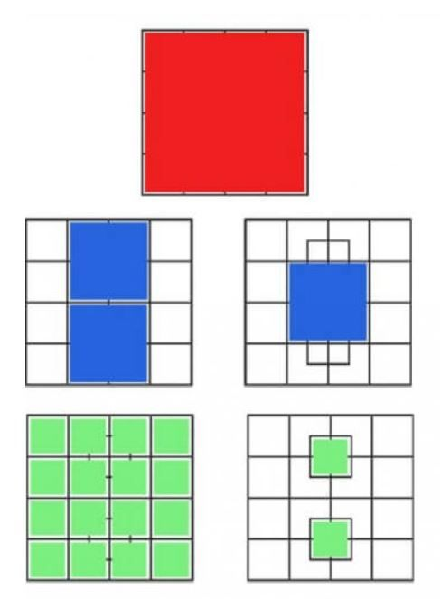 How Many Squares Are In This Picture Whatsapp Puzzle With Answer And Solution Inside