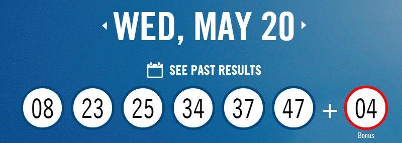 Lotto 6 49 Results Canada