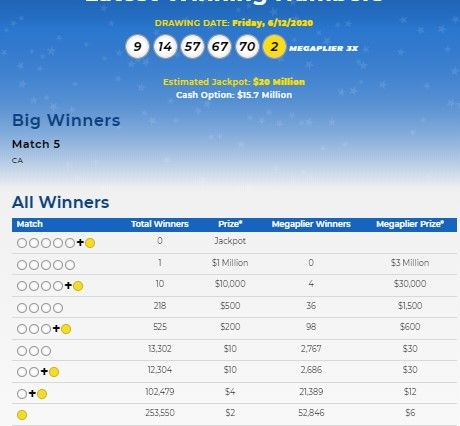 Mega Millions Lottery Numbers For June 12, 2020; Check ...