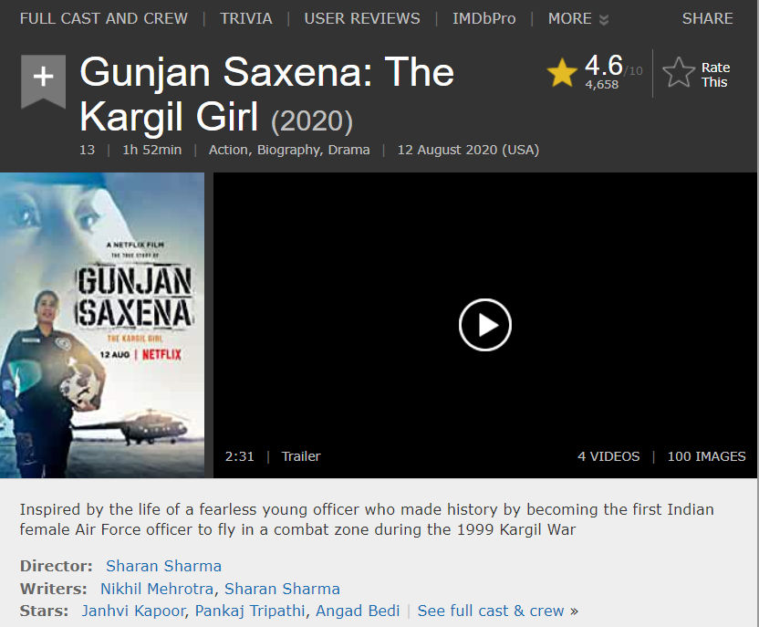 Janhvi Kapoor Starrer Gunjan Saxena The Kargil Girl Imdb Rating Drops Below 5 Republic World
