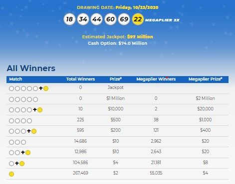Mega Millions Lottery Numbers For Oct 23 2020; Check ...