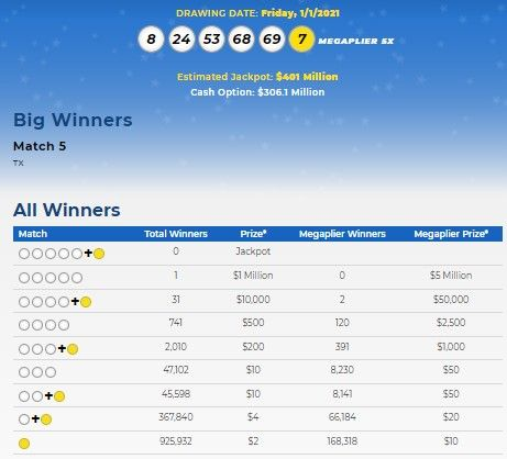 Mega Millions Lottery Numbers For Jan 1 2021 Check Winning Results