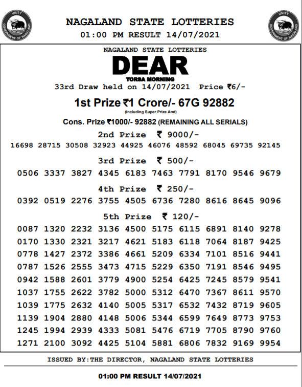 nagaland morning lottery result