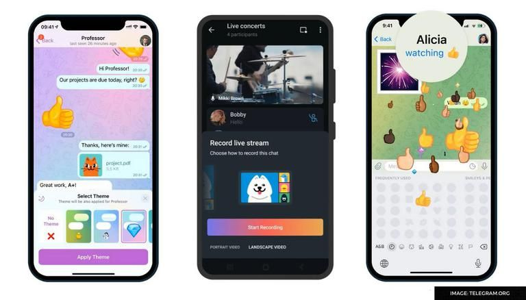 Telegram introduces new chat themes, interactive emojis and read receipts  for groups; Read