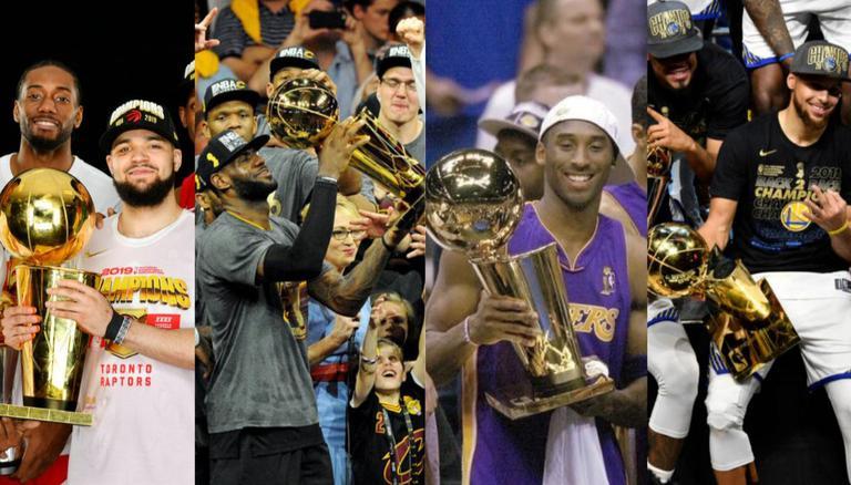 NBA Championship winners list by year: Full list of NBA ...