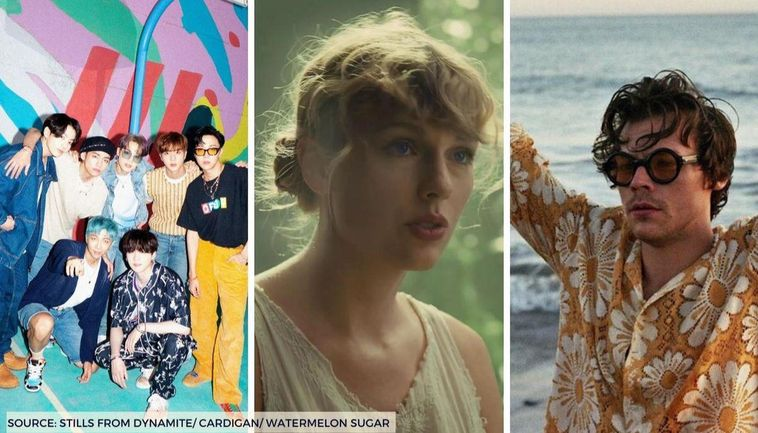 Grammys 2021: BTS, Taylor Swift and other artists set to ...