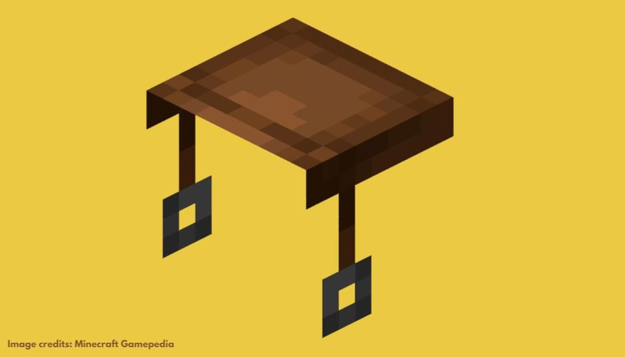 How To Make A Saddle In Minecraft Without A Furnace Or Crafting Table