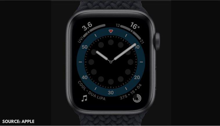 Black Friday Deals On Apple Watches Best Deals On Apple Series 6 And Series 3 Watches