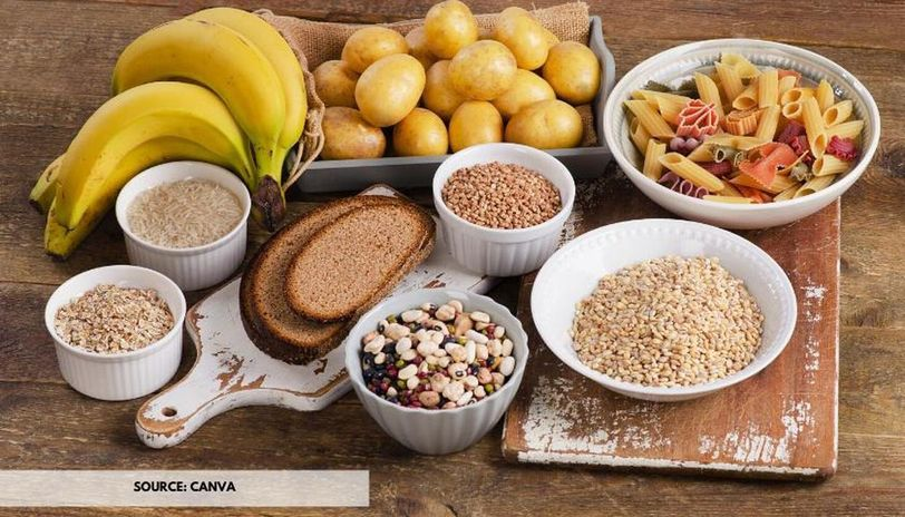What are digestible carbs