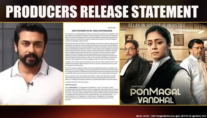 Row over release of Jyothika's 'Ponmagal Vandhal', Suriya's movies could face the brunt