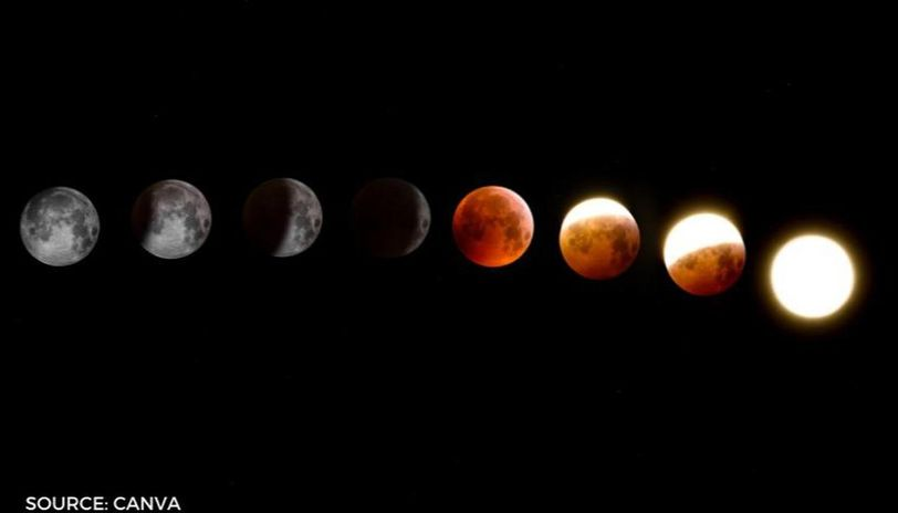 What Time Will The Lunar Eclipse Or Strawberry Moon Be Visible In Florida Republic World,Where Is The Cheapest Place To Live In The United States