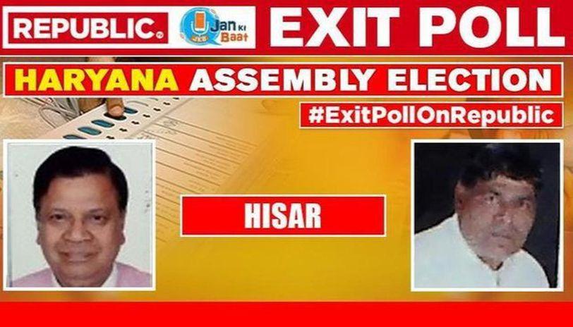 Haryana Exit Poll