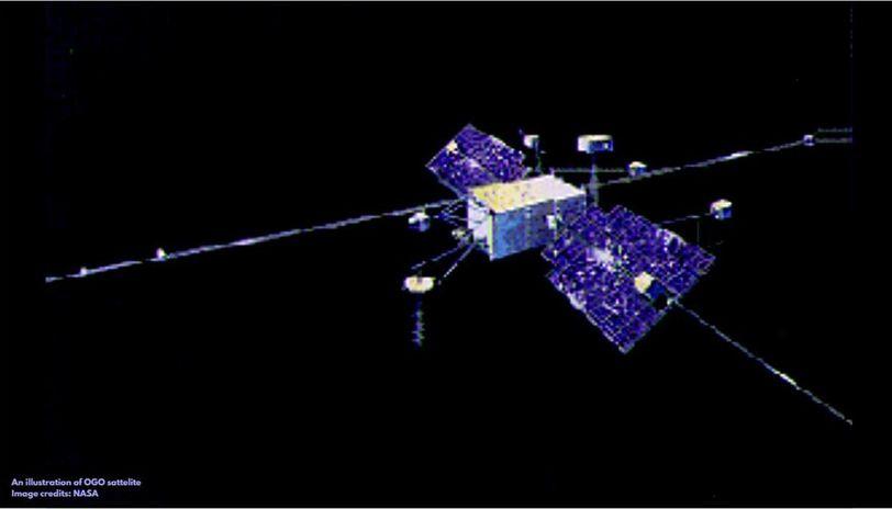 NASA OGO-1 satellite