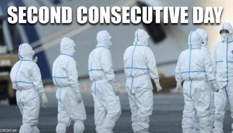 China reports no new domestic coronavirus case for second consecutive day